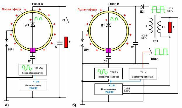 Практичные схемы СЕ генератора
