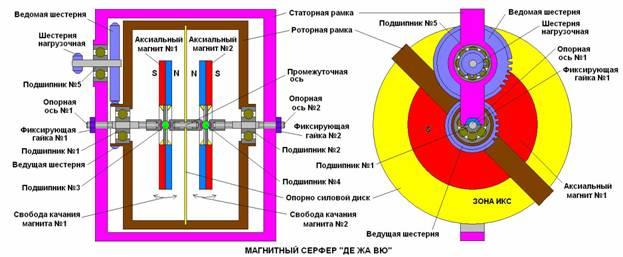 Магнитный мотор муамаро схема 196