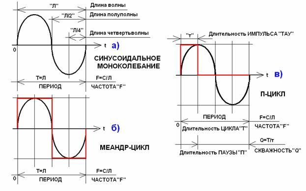 Биорезонансная терапия в Москве | Аконит-Гомеомед
